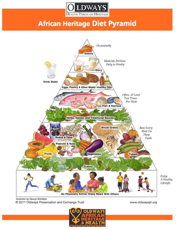 African Heritage Pyramid