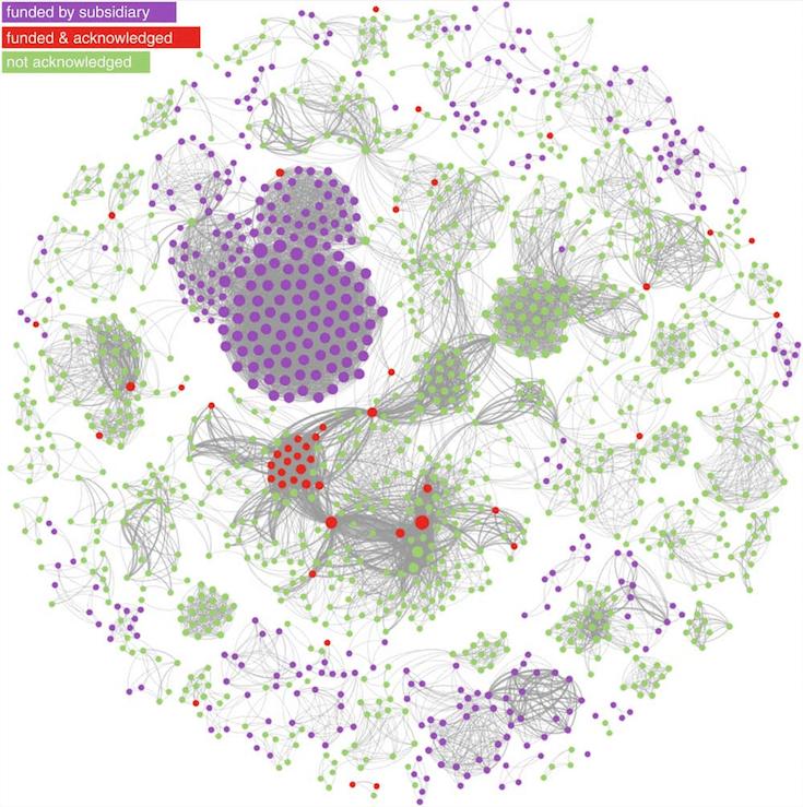 Coke Research Network
