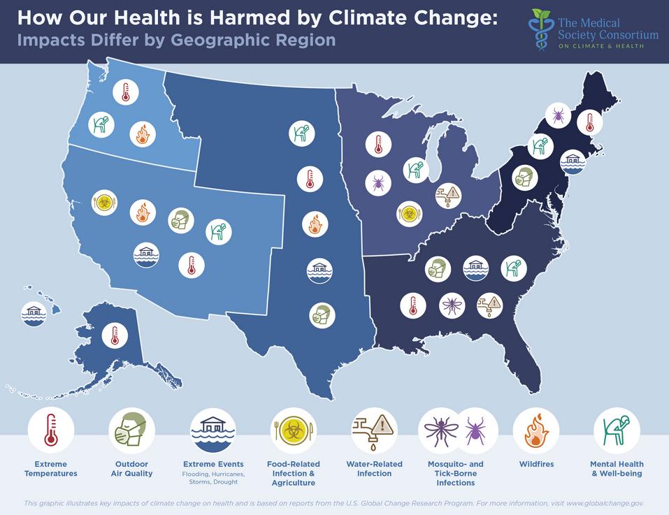 Climate Health
